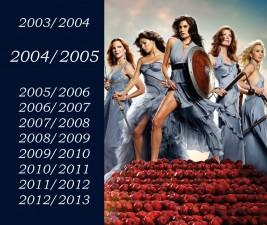 Návrat do minulosti: Když seriály vládly světem